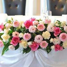 新郎新婦テーブル装花