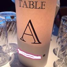 テーブルナンバーが光ってた