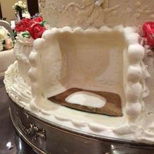 ケーキの裏