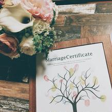 オシャレな結婚証明書