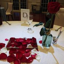 試食時のテーブル装飾