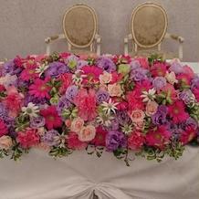 注文した花(細かく選べる)