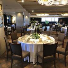 披露宴会場の丸テーブル