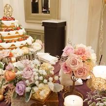 ケーキ周りの装花は有り