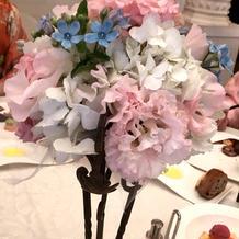テーブル総花