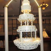 ケーキ模型
