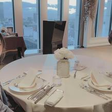 食事会の際に撮ったテーブルです。