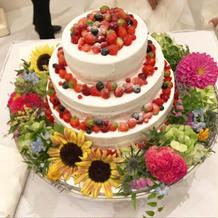 ケーキ可愛くて美味しかった