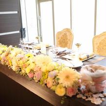 メインテーブル(横)