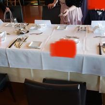 サブテーブル