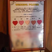 ウエディングポスター