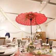 テーブル装飾(東海道)