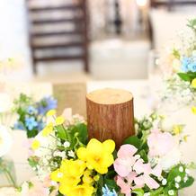 ゲストの丸テーブル装花
